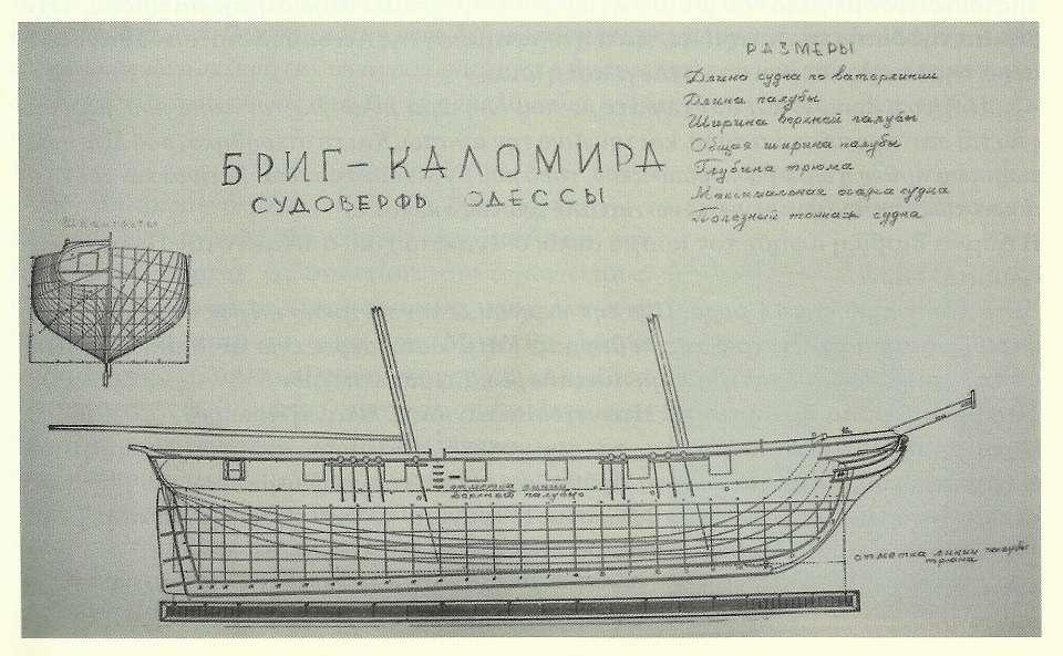 "02c2cea623b Σκίτσο της ""Καλομοίρας"", Ναυτικό Μουσείο Οδησσού, Ουκρανία."